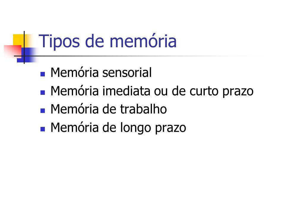Tipos de memória Memória sensorial Memória imediata ou de curto prazo