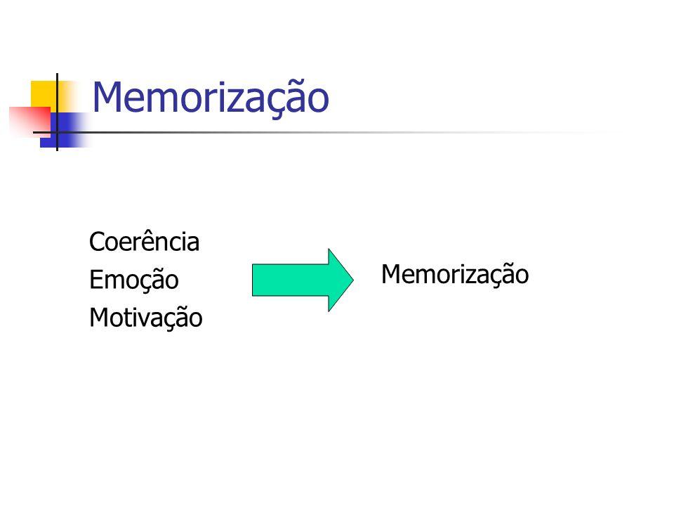 Memorização Memorização Coerência Emoção Motivação
