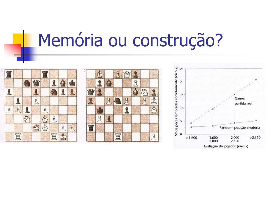 Memória ou construção