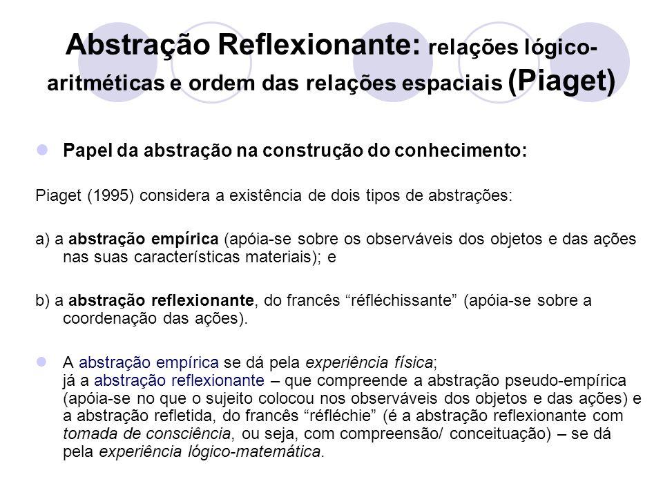 Abstração Reflexionante: relações lógico-aritméticas e ordem das relações espaciais (Piaget)