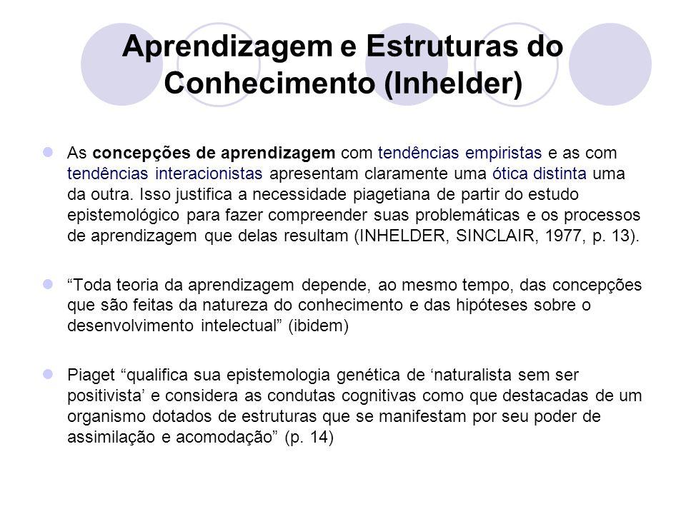 Aprendizagem e Estruturas do Conhecimento (Inhelder)