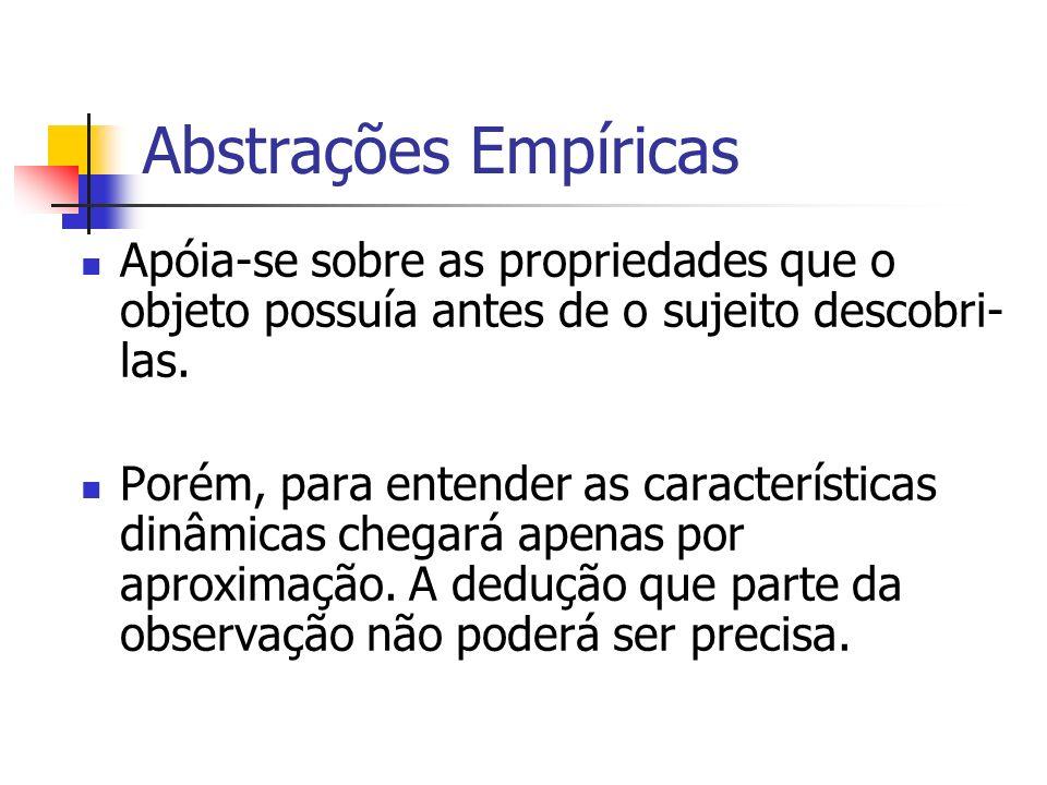 Abstrações Empíricas Apóia-se sobre as propriedades que o objeto possuía antes de o sujeito descobri-las.