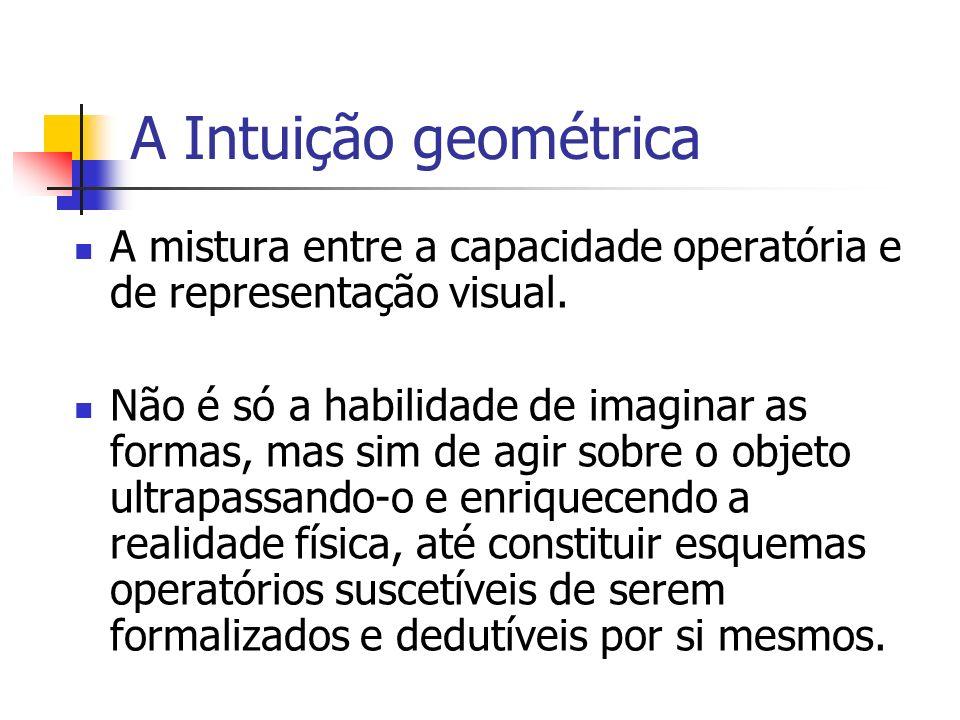 A Intuição geométrica A mistura entre a capacidade operatória e de representação visual.