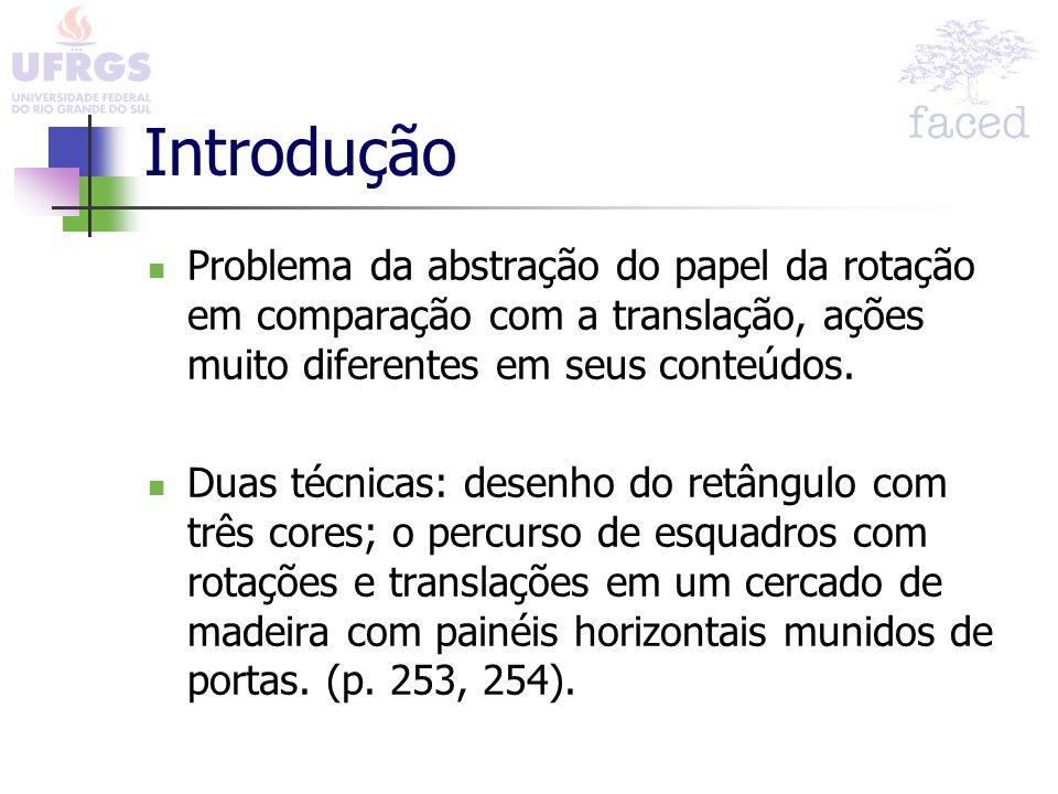 Introdução Problema da abstração do papel da rotação em comparação com a translação, ações muito diferentes em seus conteúdos.