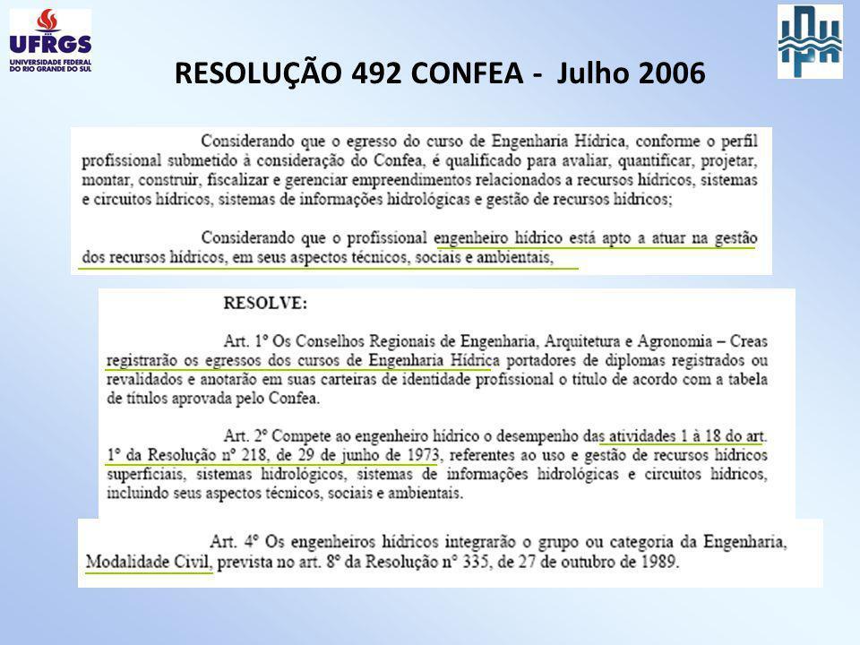 RESOLUÇÃO 492 CONFEA - Julho 2006