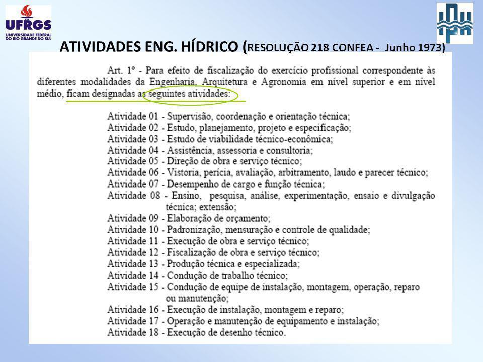 ATIVIDADES ENG. HÍDRICO (RESOLUÇÃO 218 CONFEA - Junho 1973)