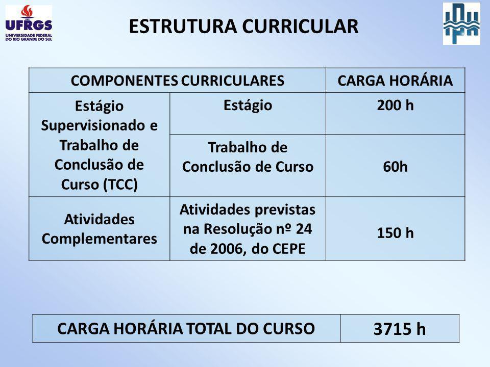 ESTRUTURA CURRICULAR 3715 h CARGA HORÁRIA TOTAL DO CURSO