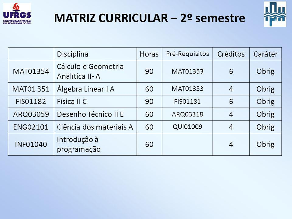 MATRIZ CURRICULAR – 2º semestre