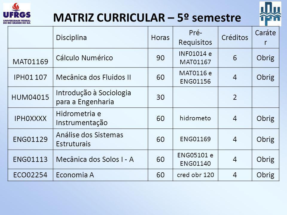 MATRIZ CURRICULAR – 5º semestre