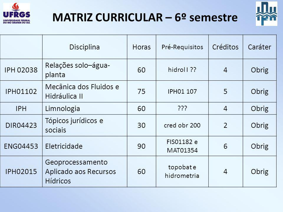 MATRIZ CURRICULAR – 6º semestre