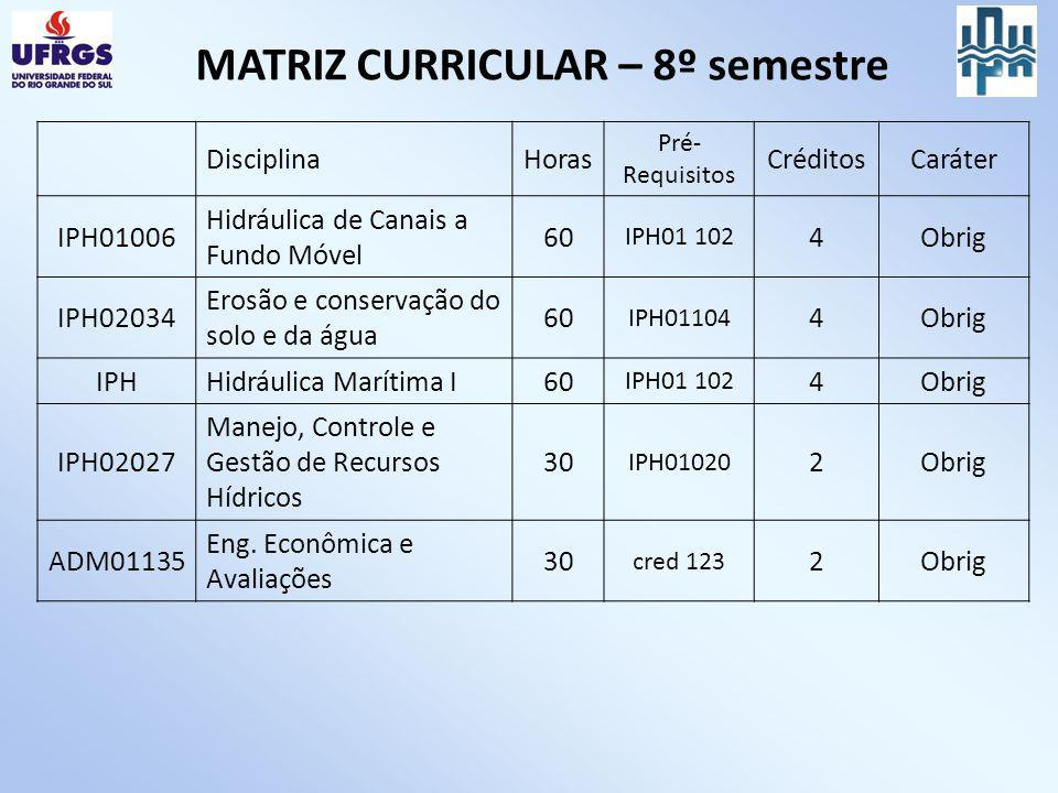 MATRIZ CURRICULAR – 8º semestre