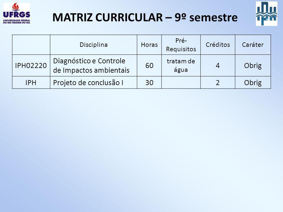 MATRIZ CURRICULAR – 9º semestre