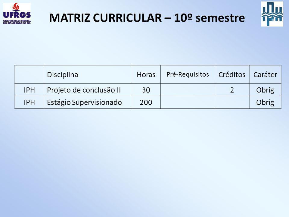 MATRIZ CURRICULAR – 10º semestre