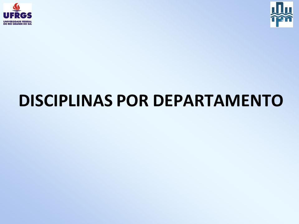 DISCIPLINAS POR DEPARTAMENTO