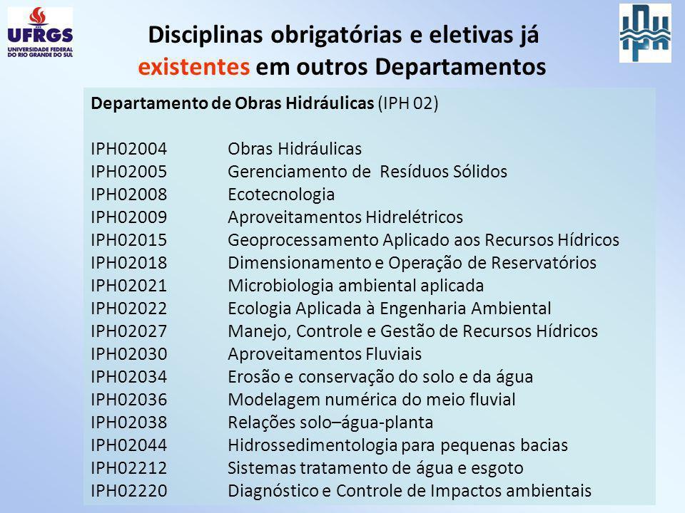 Disciplinas obrigatórias e eletivas já existentes em outros Departamentos