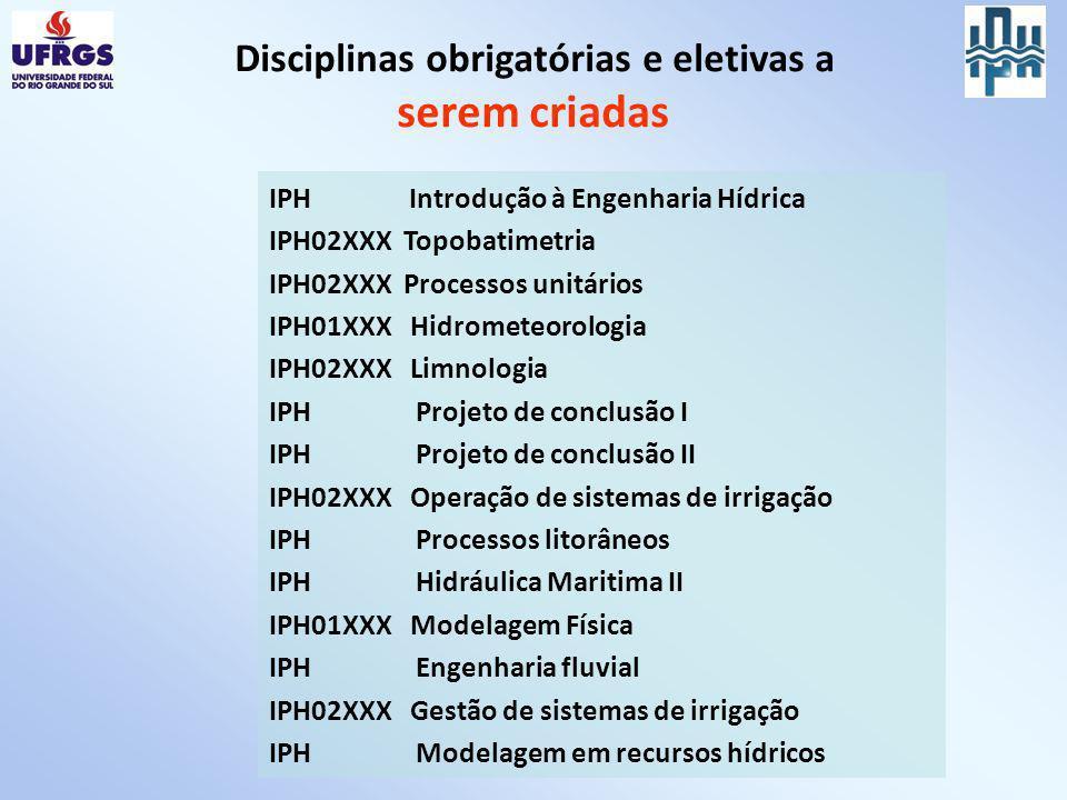 Disciplinas obrigatórias e eletivas a serem criadas