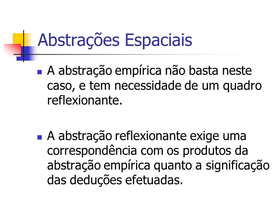 Abstrações Espaciais A abstração empírica não basta neste caso, e tem necessidade de um quadro reflexionante.