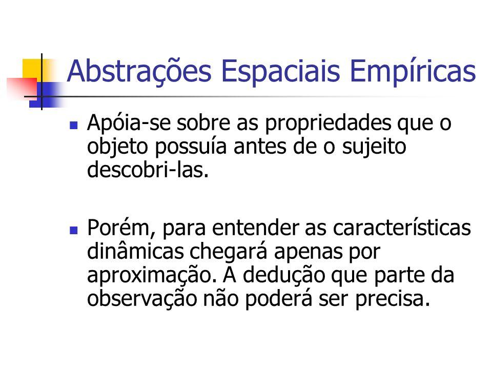 Abstrações Espaciais Empíricas