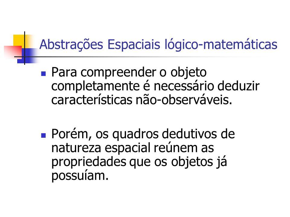 Abstrações Espaciais lógico-matemáticas