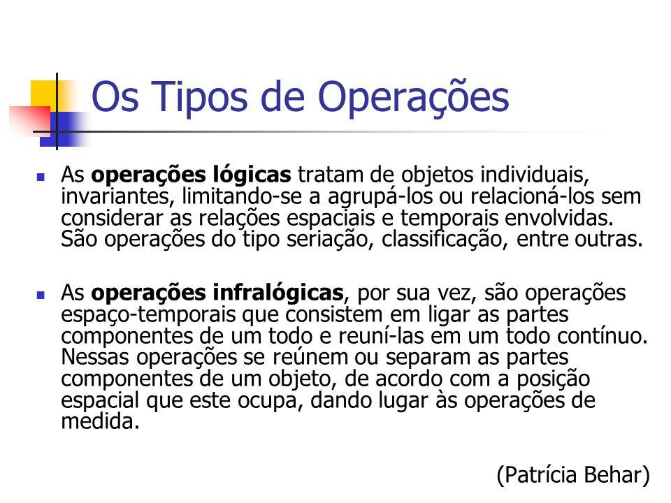 Os Tipos de Operações