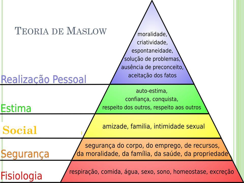 Teoria de Maslow Social