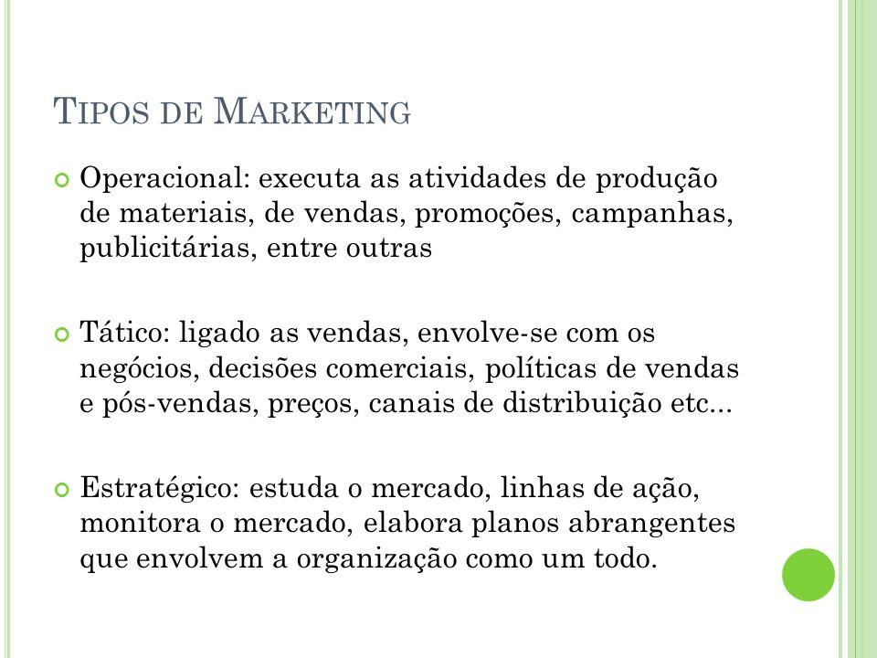 Tipos de MarketingOperacional: executa as atividades de produção de materiais, de vendas, promoções, campanhas, publicitárias, entre outras.