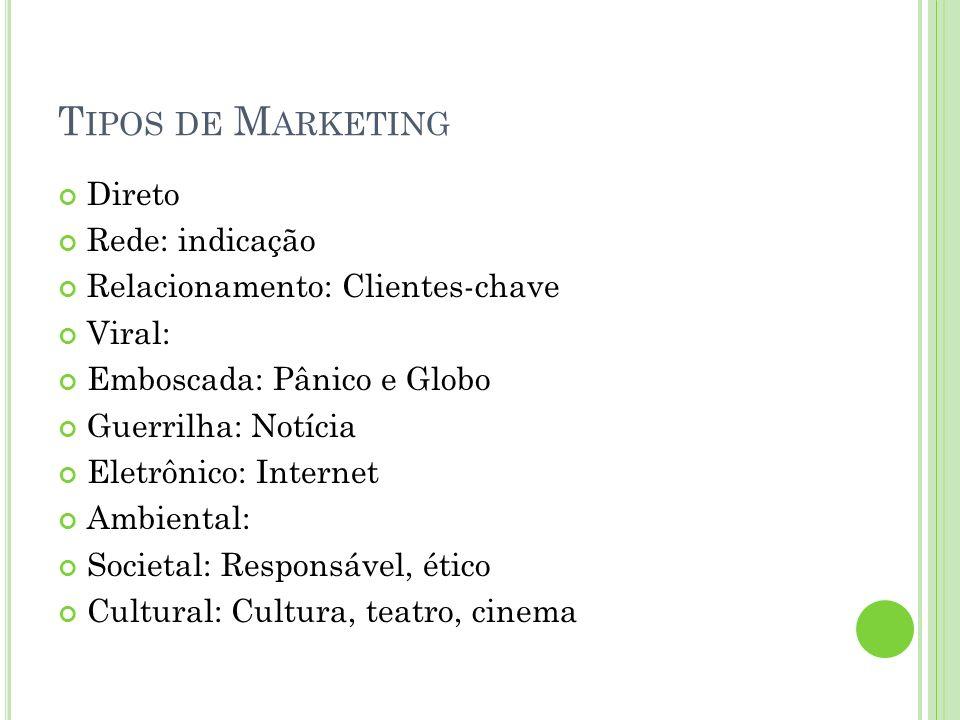 Tipos de Marketing Direto Rede: indicação