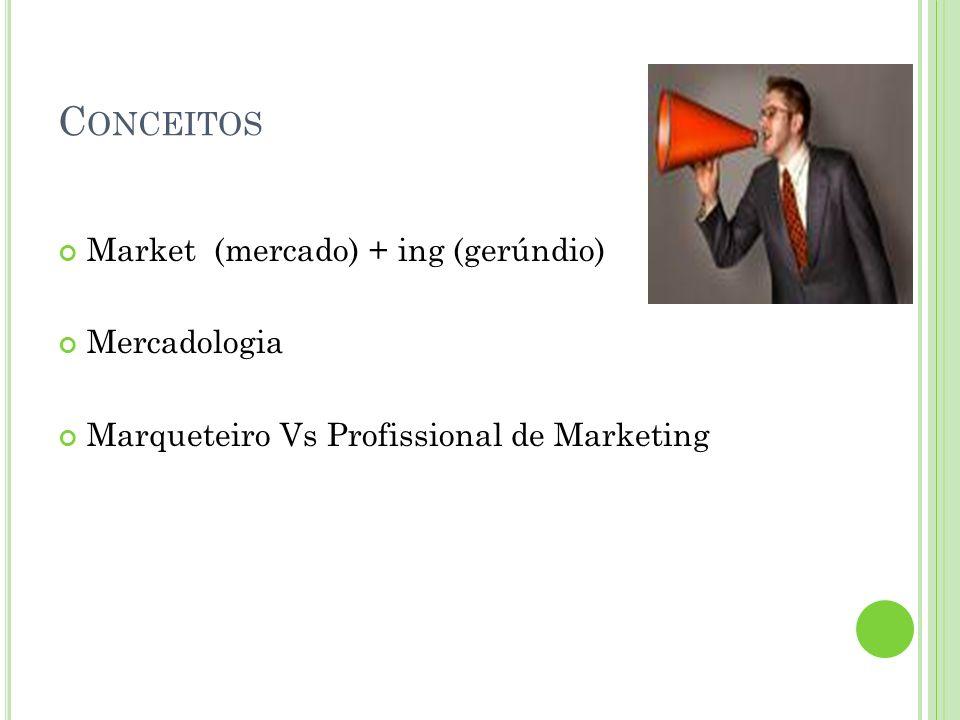 Conceitos Market (mercado) + ing (gerúndio) Mercadologia