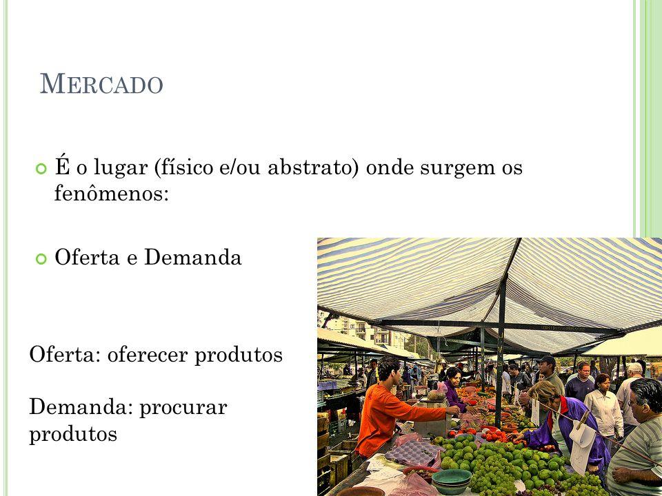 Mercado É o lugar (físico e/ou abstrato) onde surgem os fenômenos: