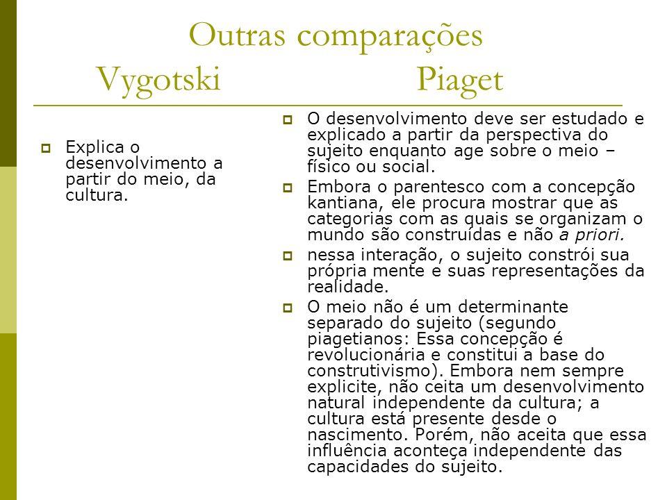 Outras comparações Vygotski Piaget