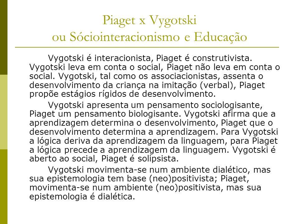 Piaget x Vygotski ou Sóciointeracionismo e Educação