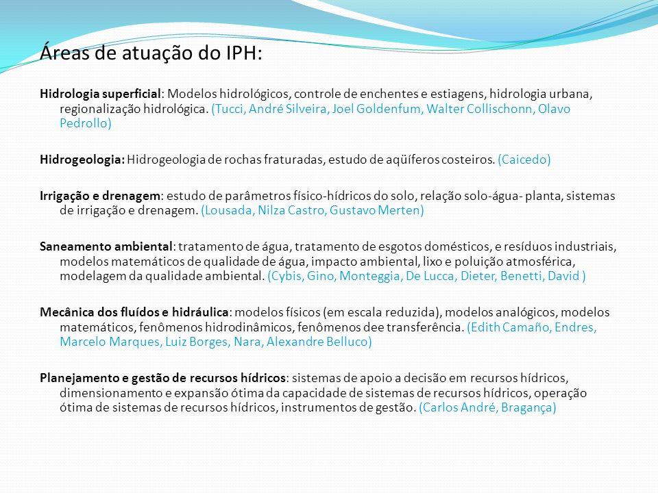 Áreas de atuação do IPH: