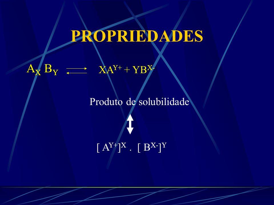 PROPRIEDADES AX BY XAY+ + YBX- Produto de solubilidade