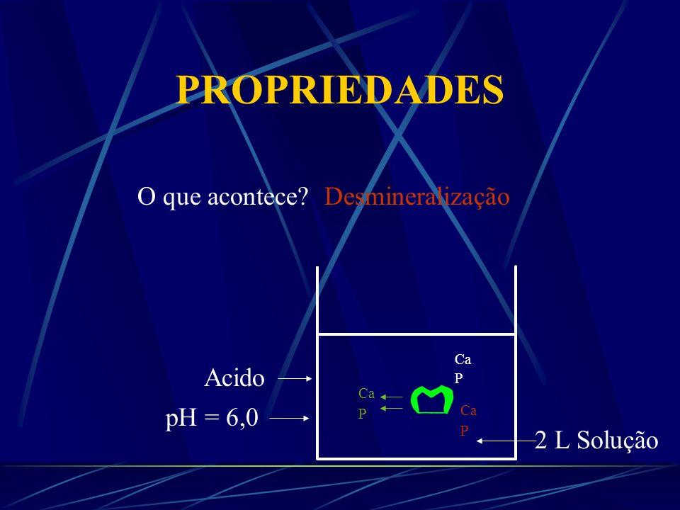 PROPRIEDADES O que acontece Desmineralização Acido pH = 6,0