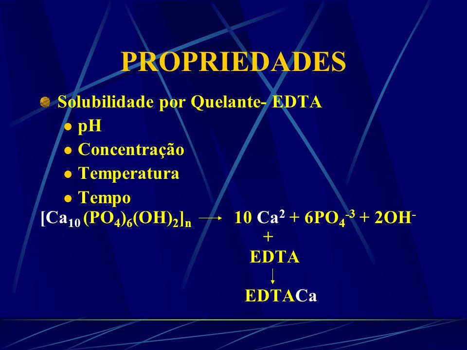 PROPRIEDADES Solubilidade por Quelante- EDTA pH Concentração