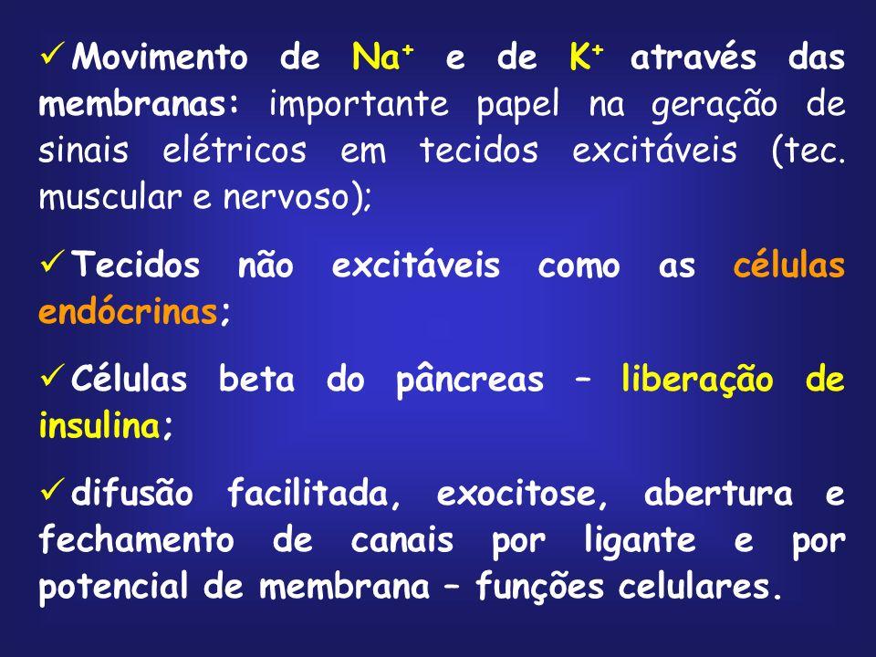 Movimento de Na+ e de K+ através das membranas: importante papel na geração de sinais elétricos em tecidos excitáveis (tec. muscular e nervoso);