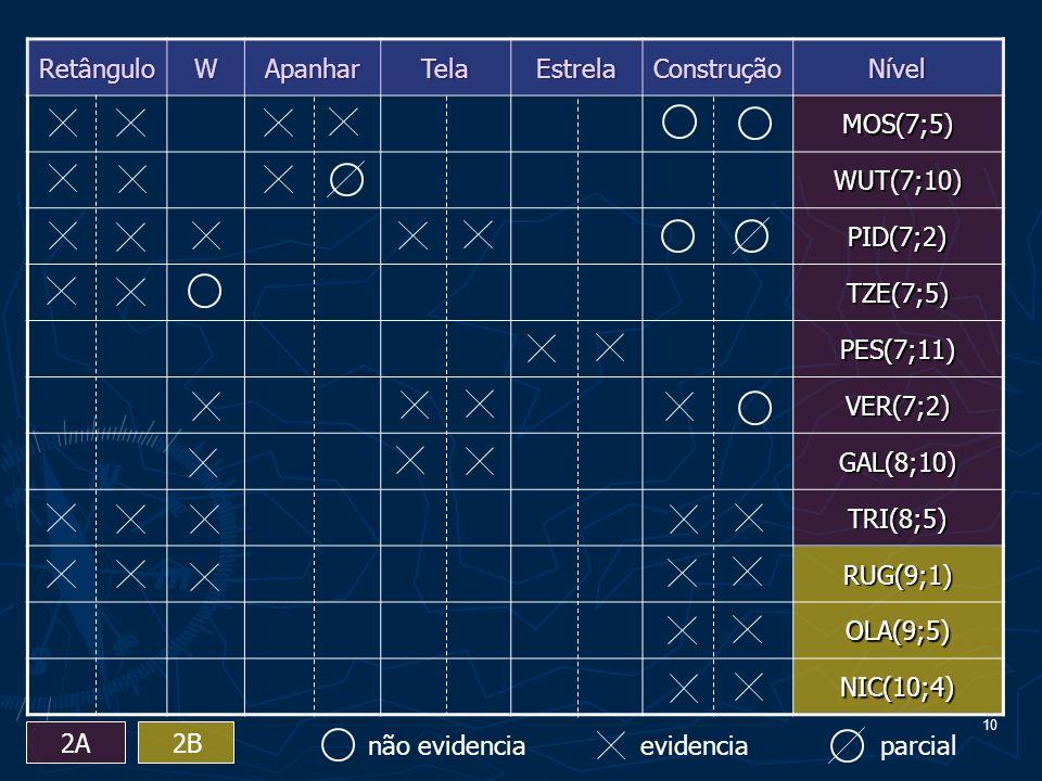 Retângulo W. Apanhar. Tela. Estrela. Construção. Nível. MOS(7;5) WUT(7;10) PID(7;2) TZE(7;5)