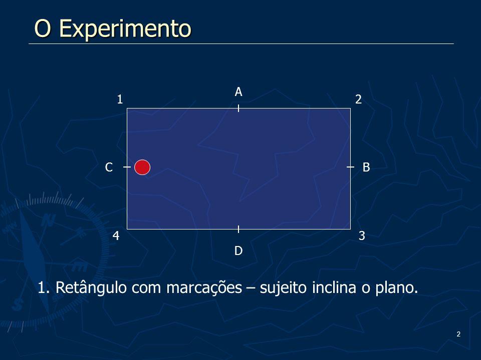 O Experimento 1. Retângulo com marcações – sujeito inclina o plano. A