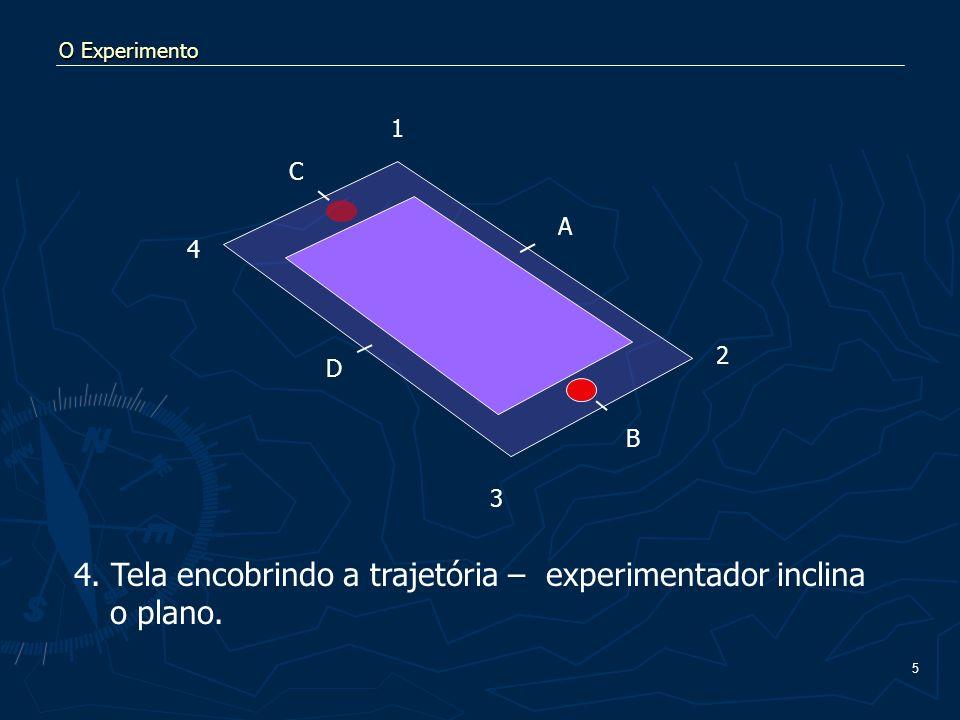 4. Tela encobrindo a trajetória – experimentador inclina o plano.
