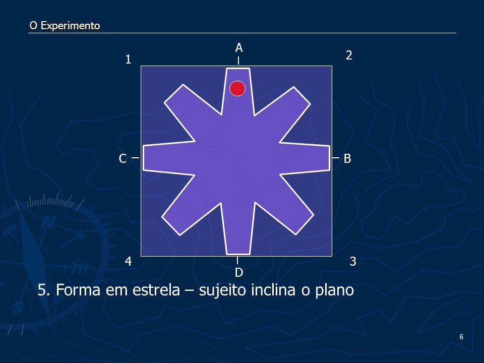 5. Forma em estrela – sujeito inclina o plano