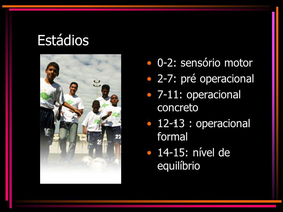 Estádios 0-2: sensório motor 2-7: pré operacional
