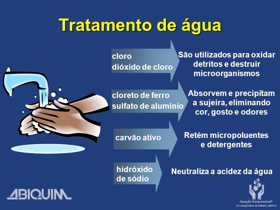 Neutraliza a acidez da água