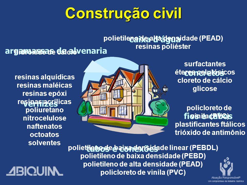 Construção civil caixa d água argamassas de alvenaria concretos