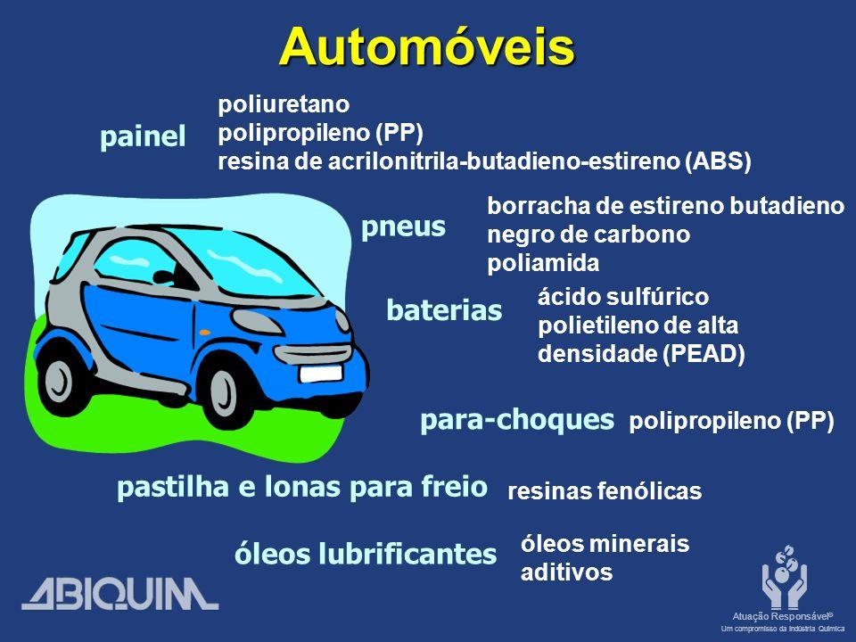 Automóveis painel pneus baterias para-choques