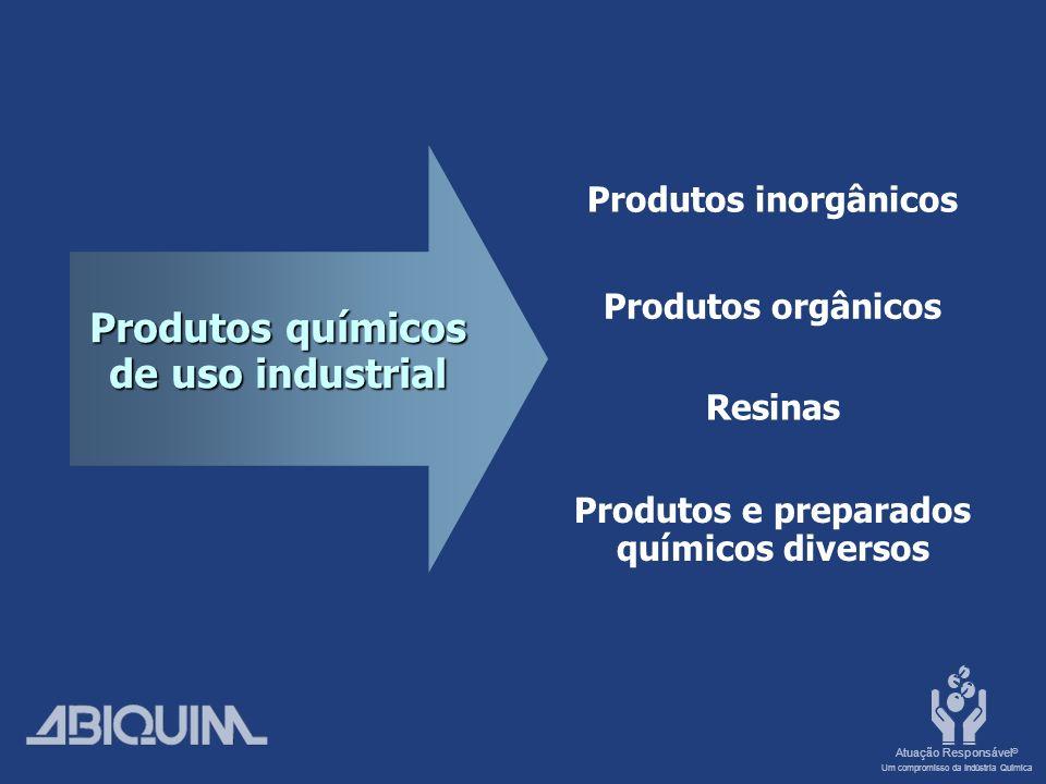 Produtos e preparados químicos diversos