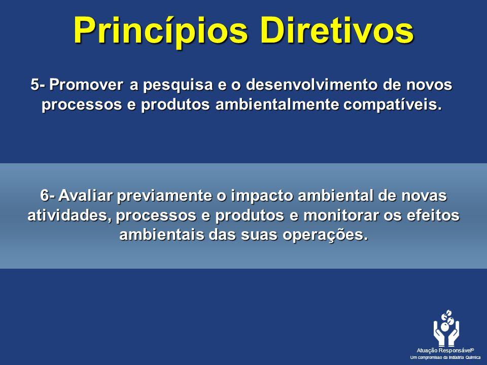 Princípios Diretivos 5- Promover a pesquisa e o desenvolvimento de novos processos e produtos ambientalmente compatíveis.