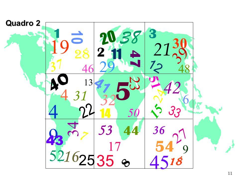 Quadro 2 1. 10. 19. 28. 37. 46. 20. 38. 2. 29. 47. 11. 30. 21. 12. 39. 40. 4 31. 49.