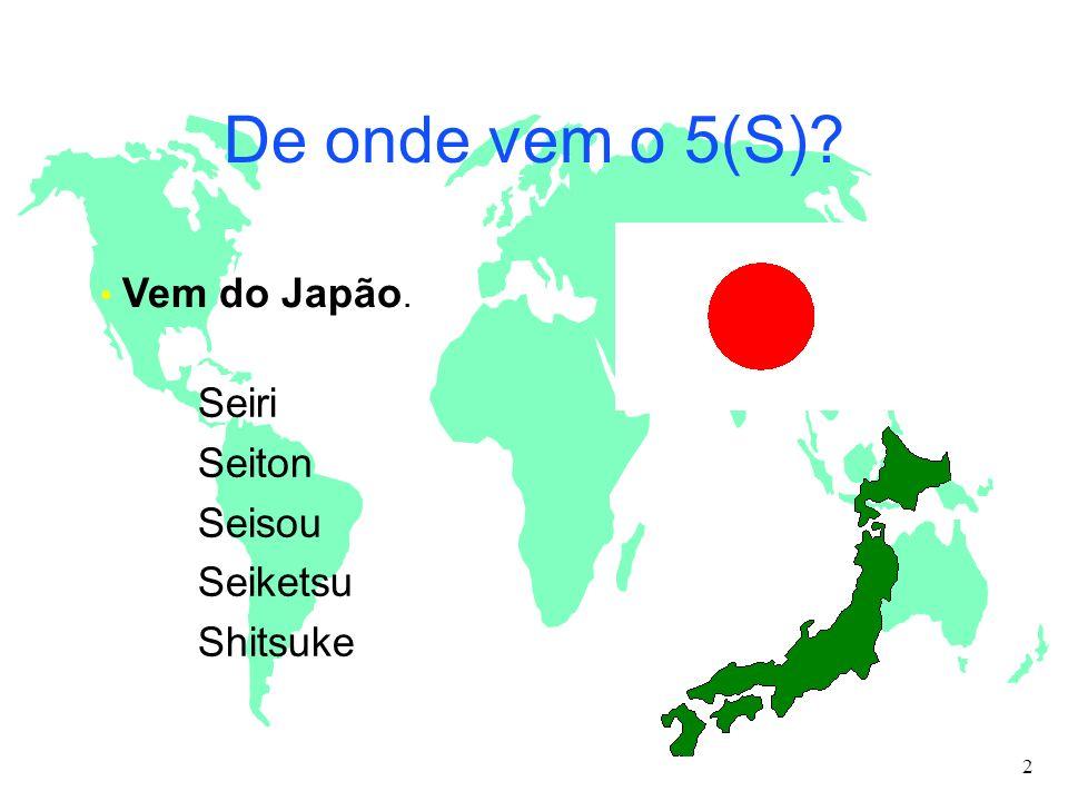 De onde vem o 5(S) Seiri Seiton Seisou Seiketsu Shitsuke
