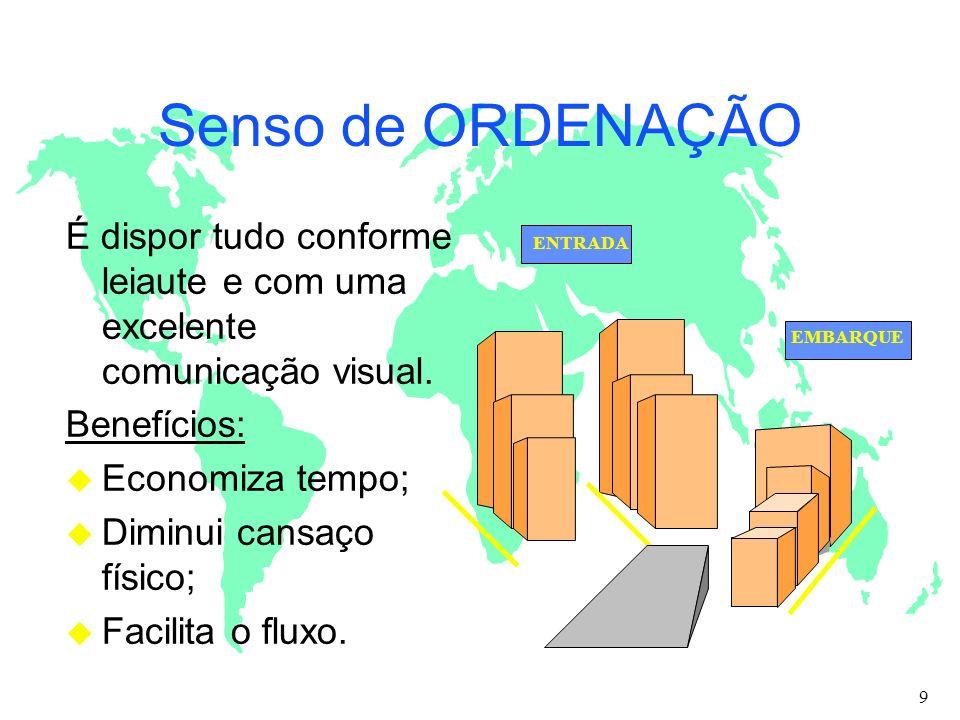 Senso de ORDENAÇÃO É dispor tudo conforme leiaute e com uma excelente comunicação visual. Benefícios:
