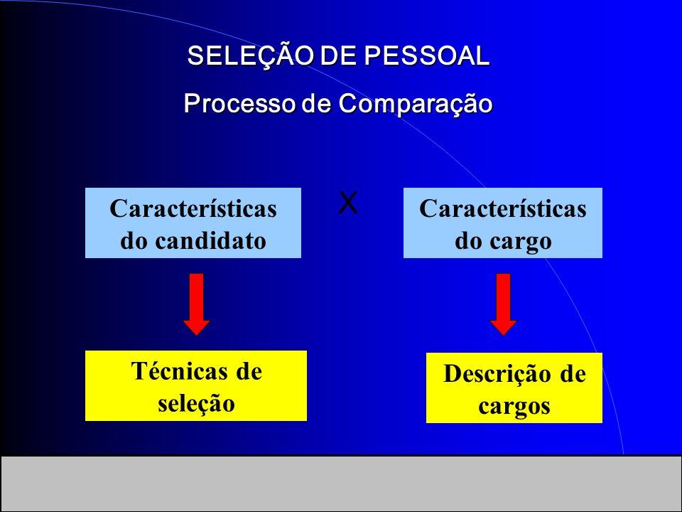X SELEÇÃO DE PESSOAL Processo de Comparação